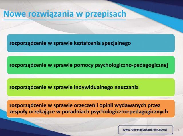 Rozporządzenie w sprawie w sprawie indywidualnego obowiązkowego rocznego przygotowania przedszkolnego dzieci i indywidualnego nauczania dzieci i młodzieży